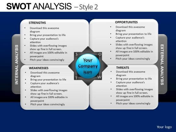 PowerPoint Template Executive Success Swot Analysis Ppt Layouts ...