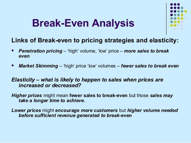 PPT on break even analysis