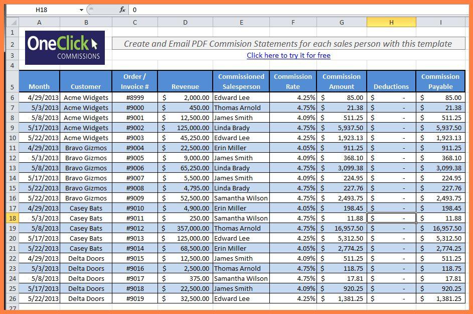 6+ payroll excel sheet | Securitas Paystub