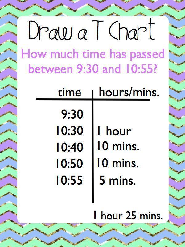 646 best Third Grade- Math images on Pinterest | Teaching ideas ...