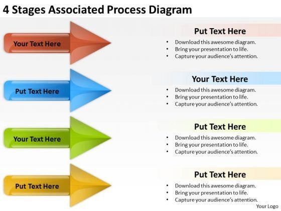 4 Stages Associated Process Diagram Business Case Template ...