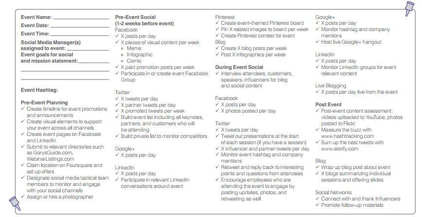 Event Marketing Plan Template | Template Design