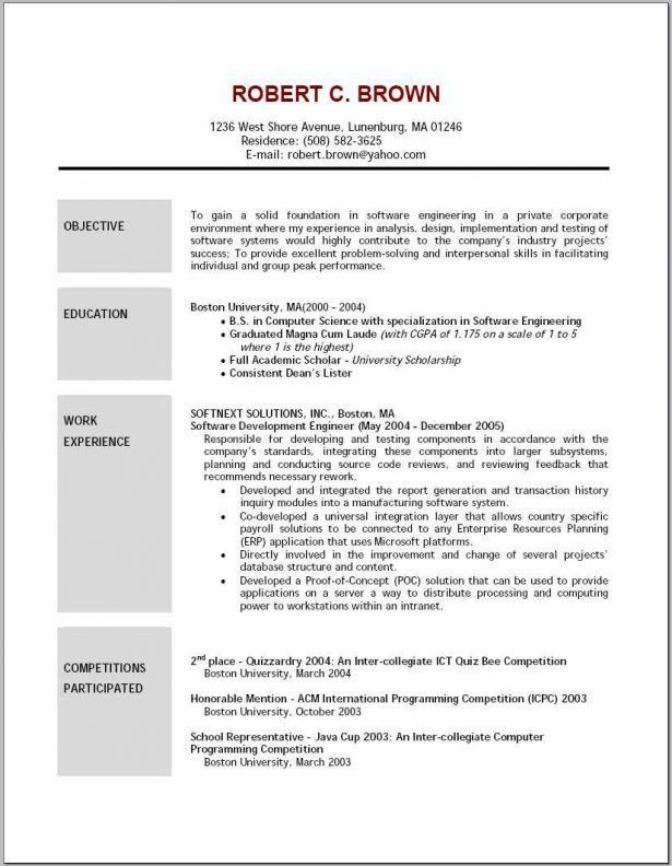 Resume : How Make Cv Great Cover Letters Samples Example Of ...