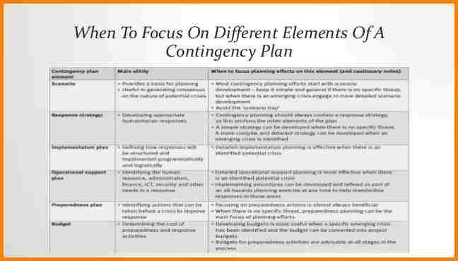 28+ Emergency Contingency Plan Template | 13 Contingency Plan ...