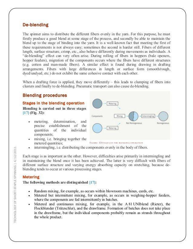 Technology of-short-staple-spinning 2