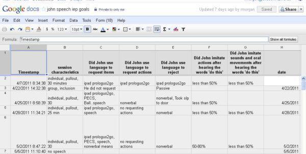 Excel Spreadsheet Template Data Spreadsheet Template Spreadsheet ...