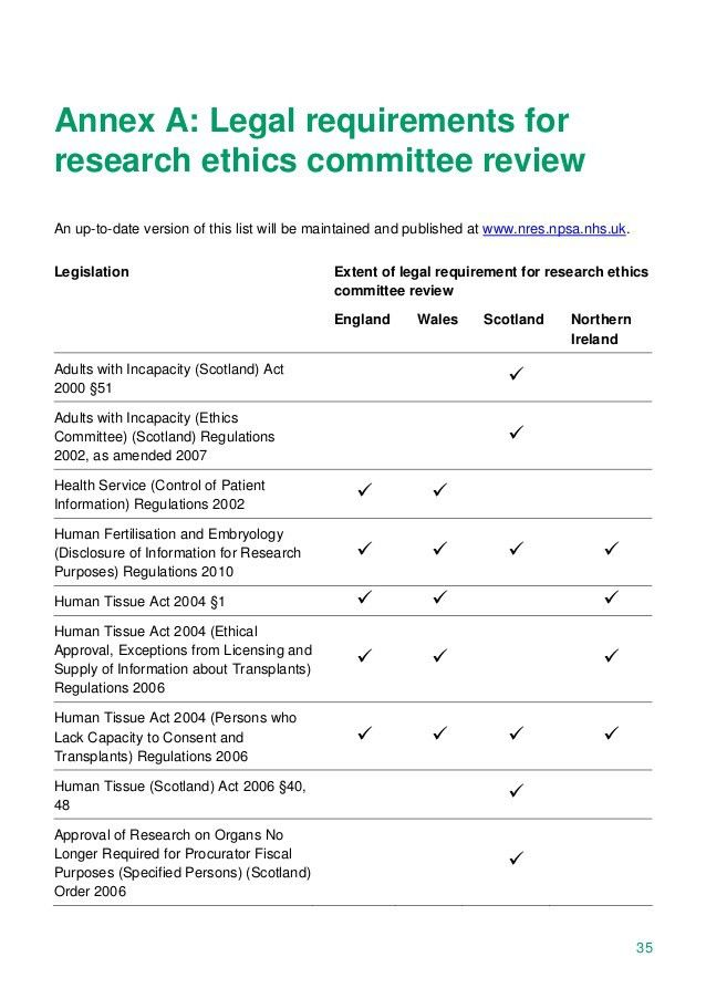 2323 DH Governance arrangements for research ethics committees