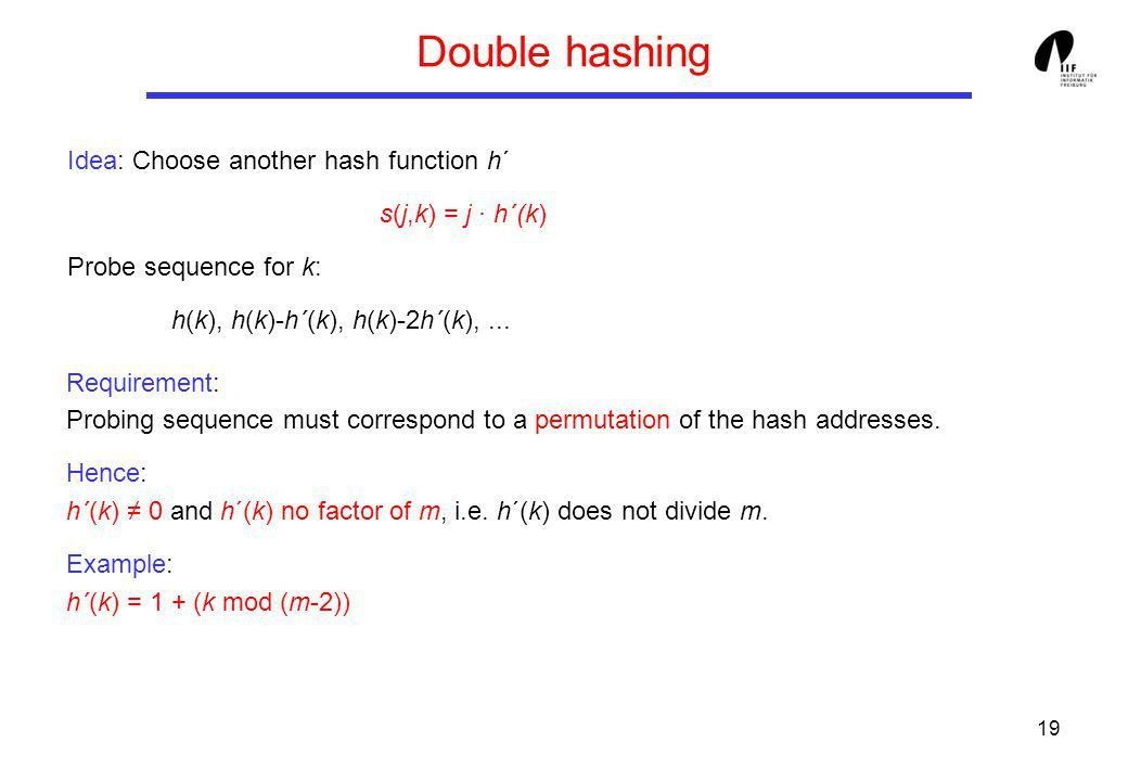 Theory I Algorithm Design and Analysis (7 Hashing: Open Addressing ...
