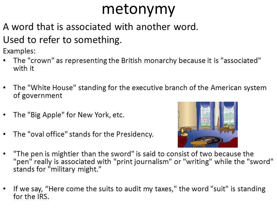 Image Gallery metonymy examples