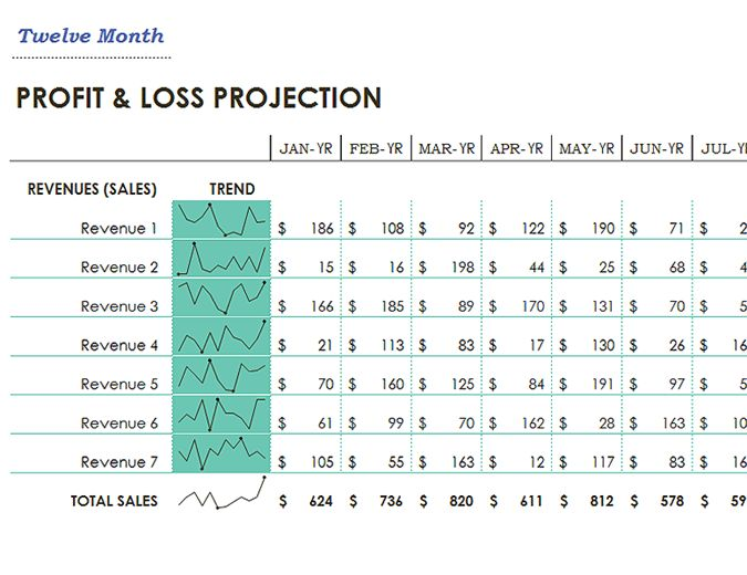 Profit loss statement - Office Templates