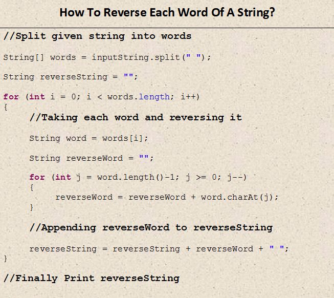 How To Reverse Each Word Of A String In Java?