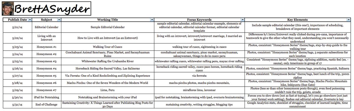 Editorial Calendar Template for Content Production & Marketing