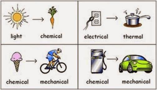 Energy on emaze