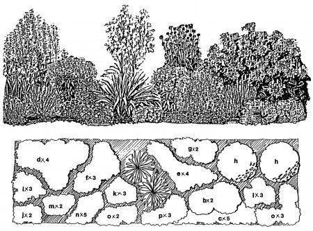 7 best Landscape Designs images on Pinterest | Beautiful gardens ...