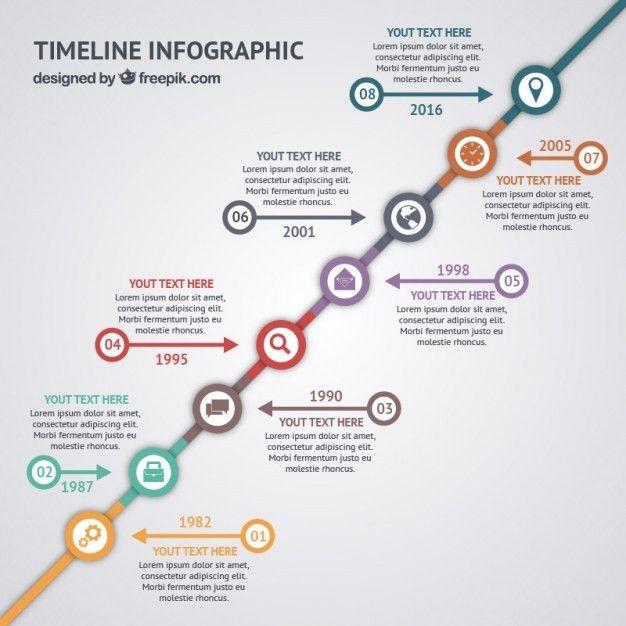 Timeline infographic cv Vector | Free Download