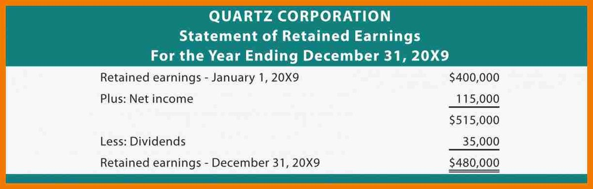 9+ retained earning statement | resume holder