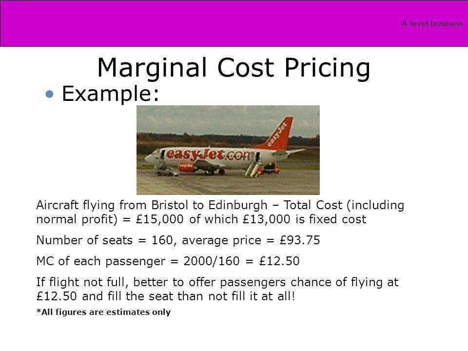 A level business Pricing Strategies. A level business What we need ...