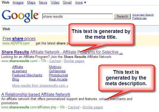 Postive & Negative Examples of Meta Title Tags