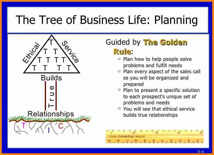 Life Plan Template - Sample Configuration Management Plan Template ...
