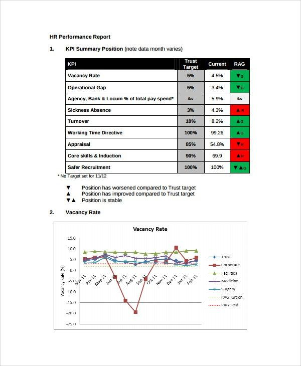 Sample HR Report - 9+ Documents in Word, PDF