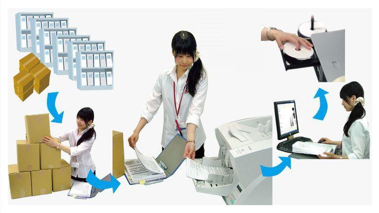 Document Imaging Services | Document Imaging India