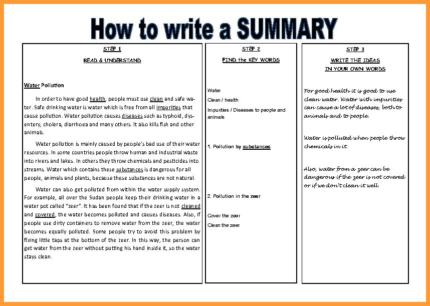 Free Executive Summary Template Word Doc PPT | Calendar Template .  Free Executive Summary Template