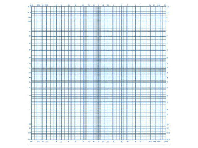 Log Graph Paper Template. Other Resolutions: 169 × 240 Pixels File ...