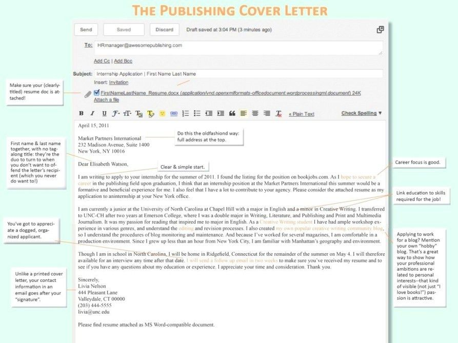 emailing resume cover letter