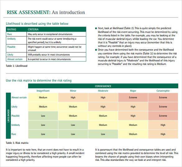 Risk Assessment Form Sample. Sample It Risk Assessment Template .