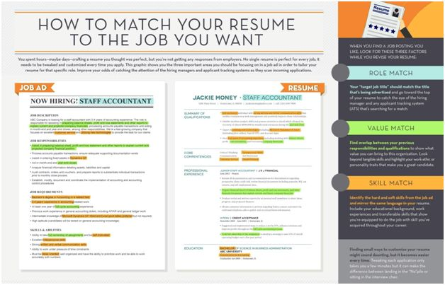 How to Create a Perfect Resume | SaasKatoonChildrensFestival