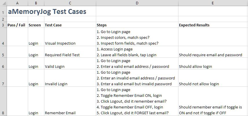 using-a-spreadsheet-to-track-test-cases Archives - We Retired Early