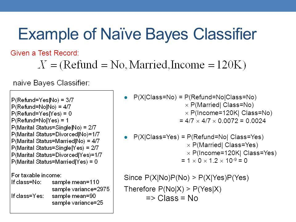 DATA MINING LECTURE 11 Classification Naïve Bayes Graphs And ...
