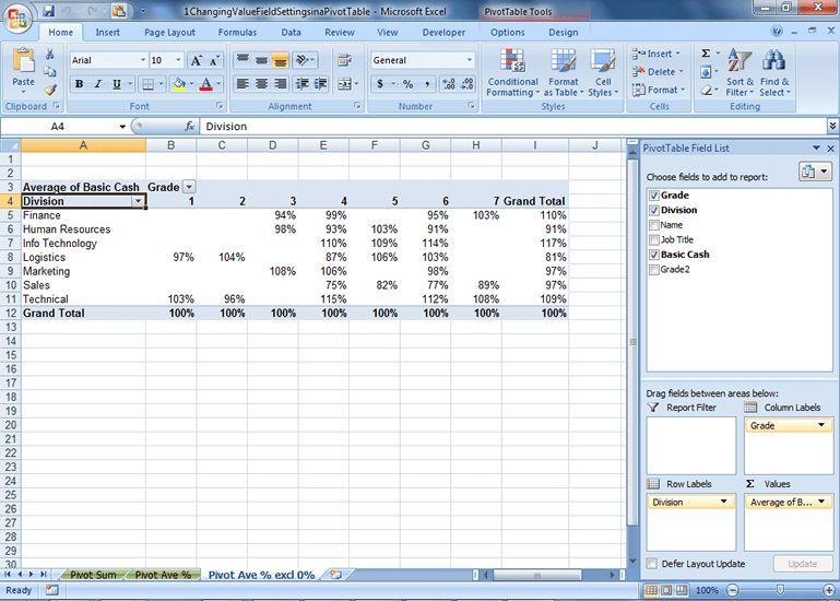Regression Analysis | WorldatWork Excel Tips