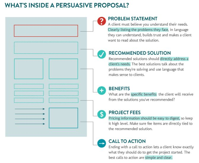 Persuasive Proposal Elements | UI | Pinterest | Proposals ...