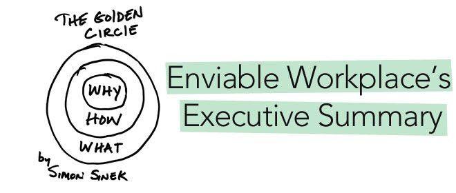 Executive Summary: The Golden Circle with Simon Sinek