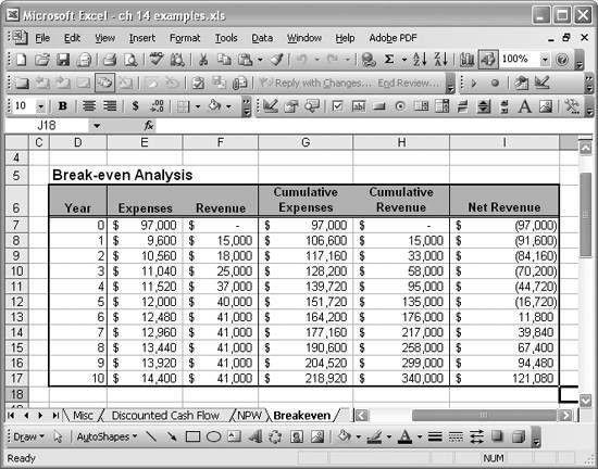 Recipe14.11.Figuring a Break-Even Point - Excel Scientific and ...