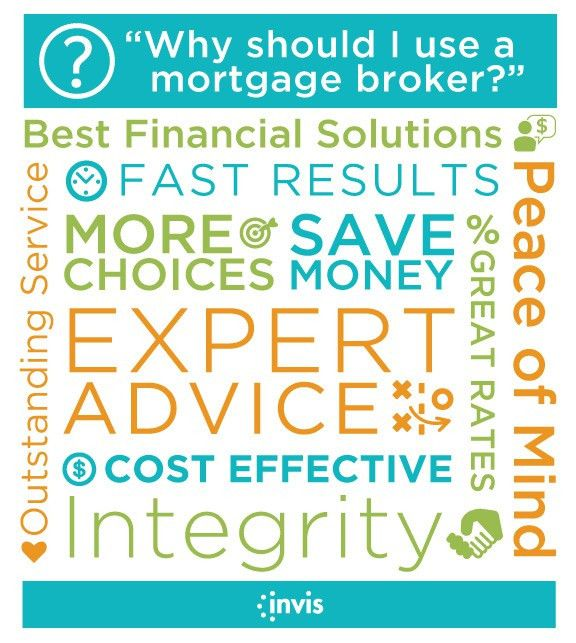 The Emerging Opportunities In Painless Mortgage Broker Melbourne ...