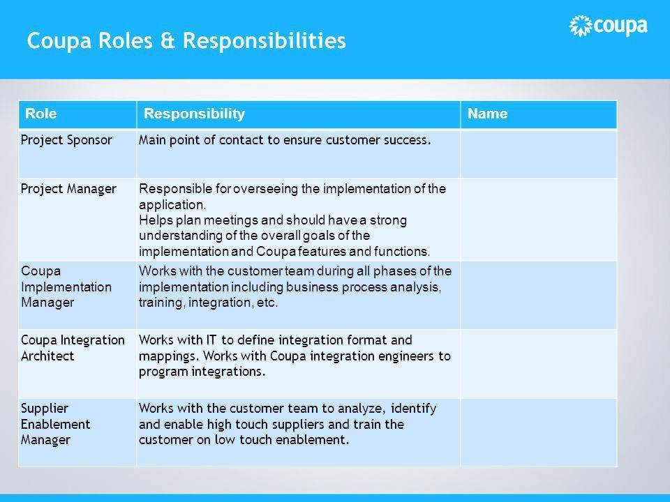 Coupa Implementation Kick off - ppt video online download