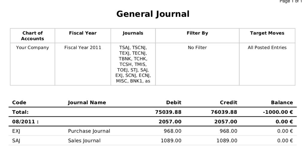 3 General Journal Templates in Word-Excel Format | XLS Template