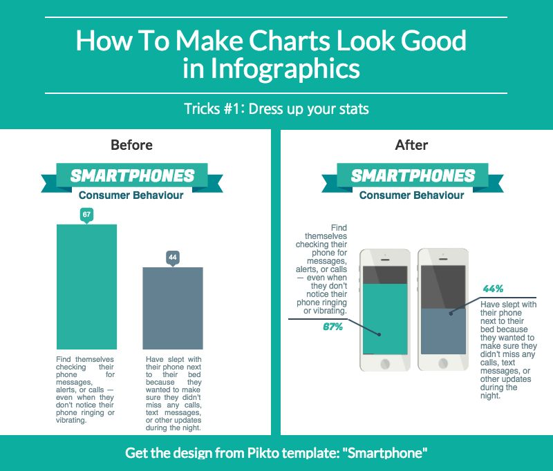 How to Make Great Charts for Infographics - Piktochart Infographics