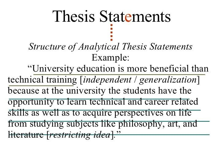 Example Of A Thesis Statement  Thesis Statement Examples  How To Write A Research Essay Thesis Research Essay Thesis
