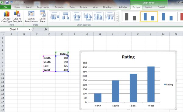 Save Time and Work by Creating Default Chart Templates for Excel ...