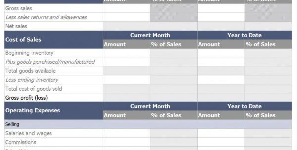 Sample Traditional Income Statement. An Income Statement Example ...
