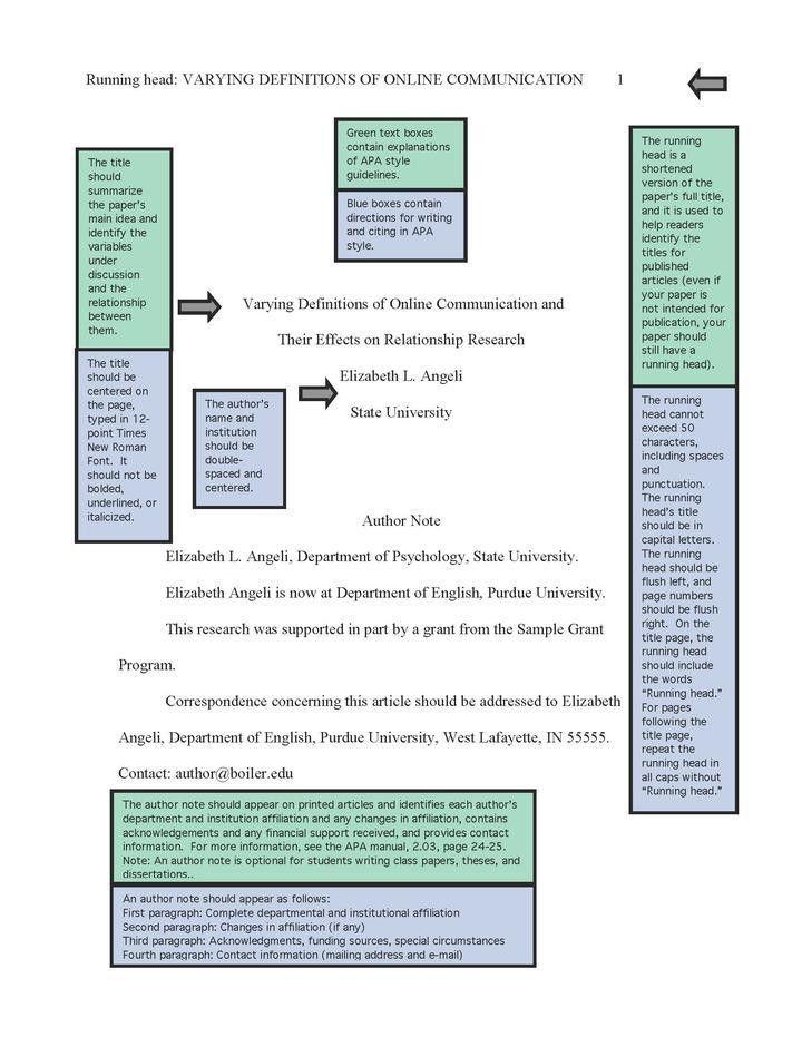 Purdue essay example - Academic essay