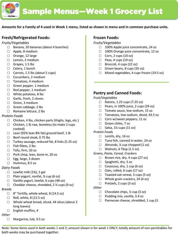Printable List Template. Grocery List Template Free Printable 28 ...