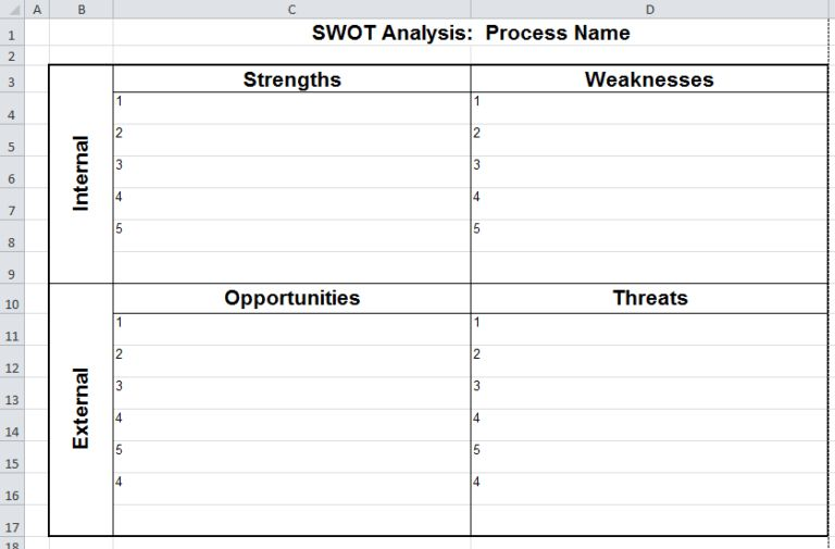 Professionally Designed Swot Template Samples : vlashed