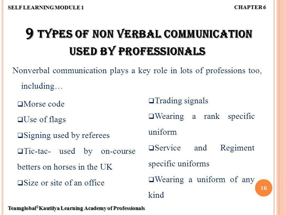Non-verbal communication sub-disciplines - ppt video online download