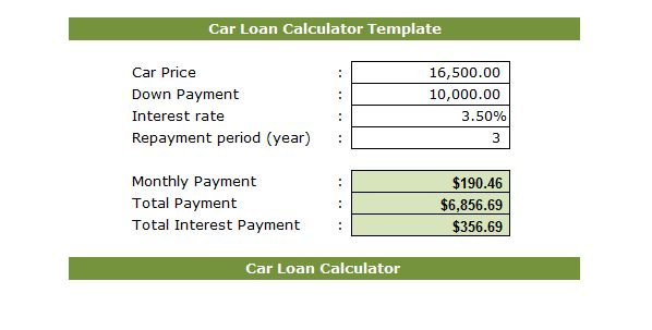 free sample car loan template | Microsoft Excel Templates