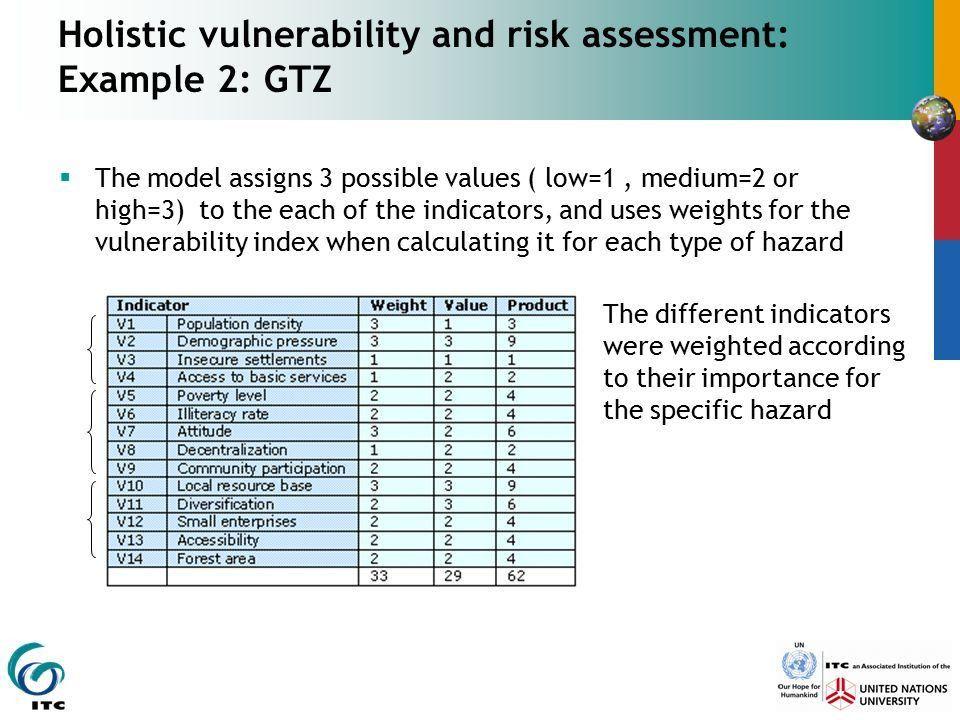 Vulnerability Assessment Template - Contegri.com
