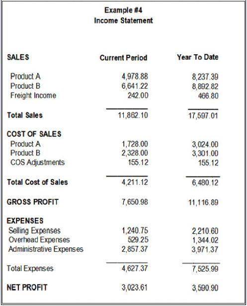 Appendix C - Financial Report Formatting